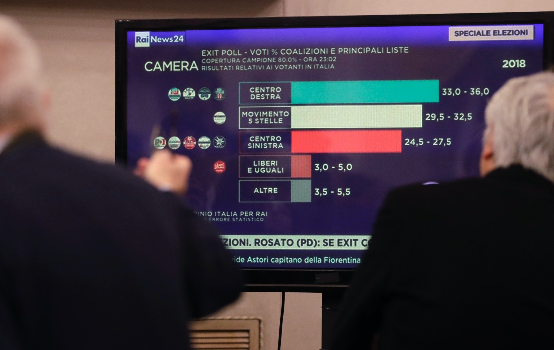 Journalists look at the first exit polls after polling stations closed at the electoral headquarters of the Five Star Movement, Rome, March 4.