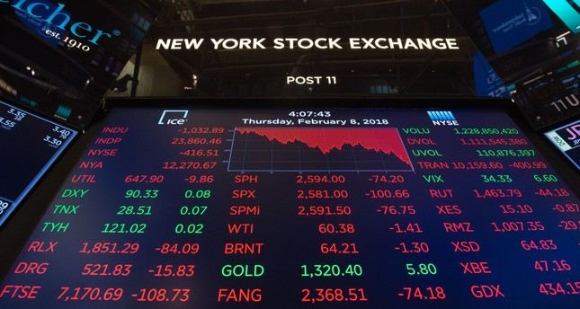 The closing numbers are displayed after the closing bell of the Dow Industrial Average at the New York Stock Exchange on Wall Street on February 8, 2018 in New York. (AFP Photo)