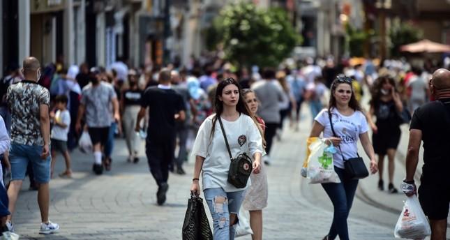 تركيا تسجل 22 ألفا و332 إصابة بكورونا