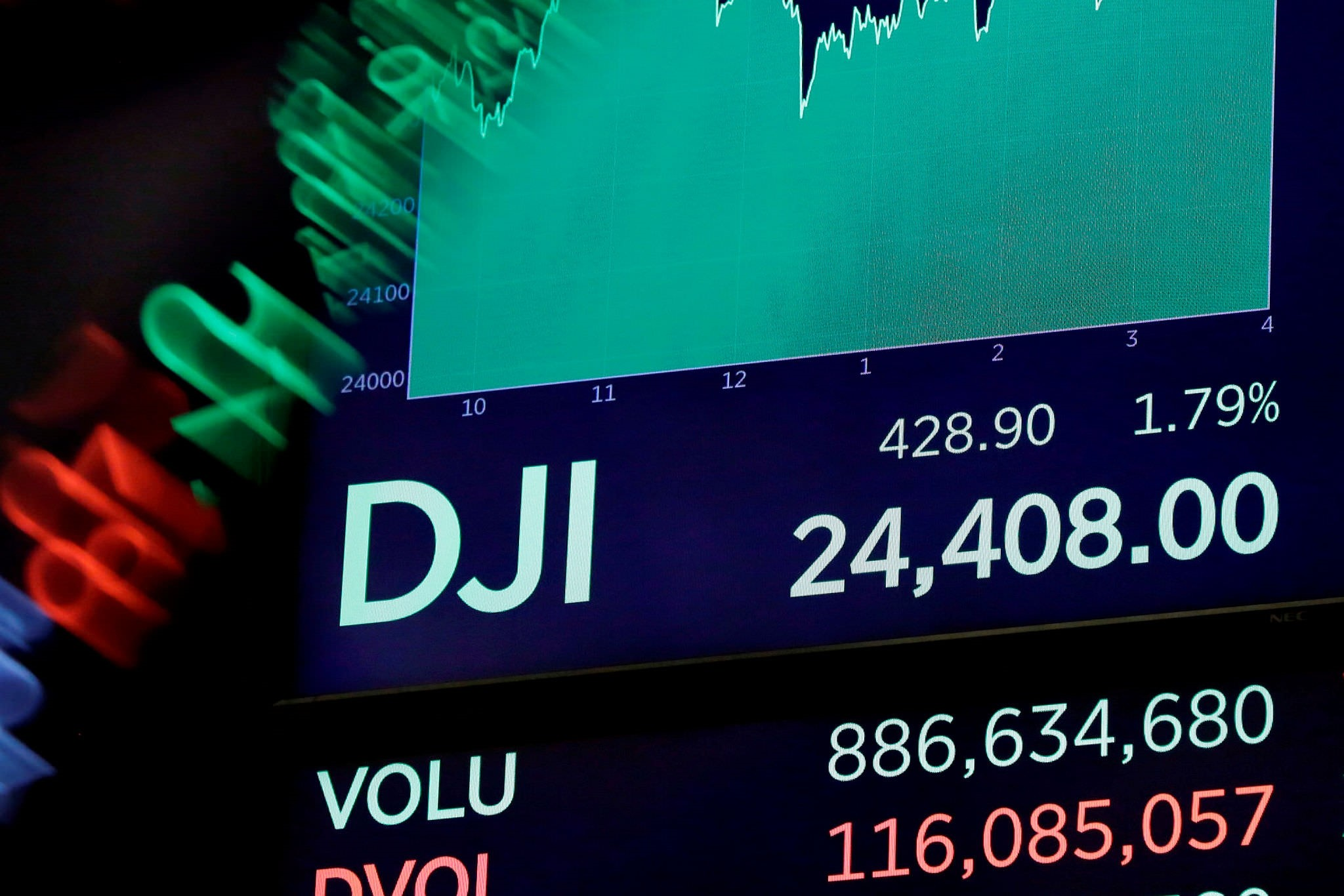A screen above the trading floor of the New York Stock Exchange shows the closing number for the Dow Jones industrial average, Tuesday, April 10, 2018. (AP Photo)