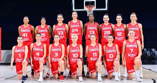 Eurobasket 2020 Schedule Women's basketball: National team chases top European title