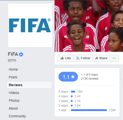 Screengrab of FIFA's Facebook rating before it was closed down.