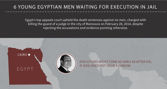 CHP leader calls on Egypt to halt executions