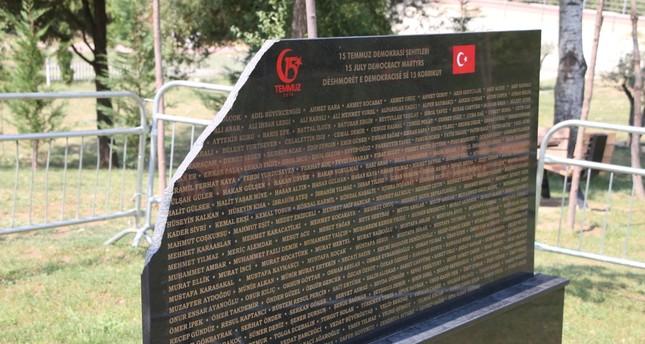 Turkish monument in Albania vandalized