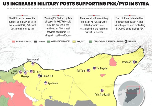 Secret US military bases in areas controlled by PYD terrorists revealed