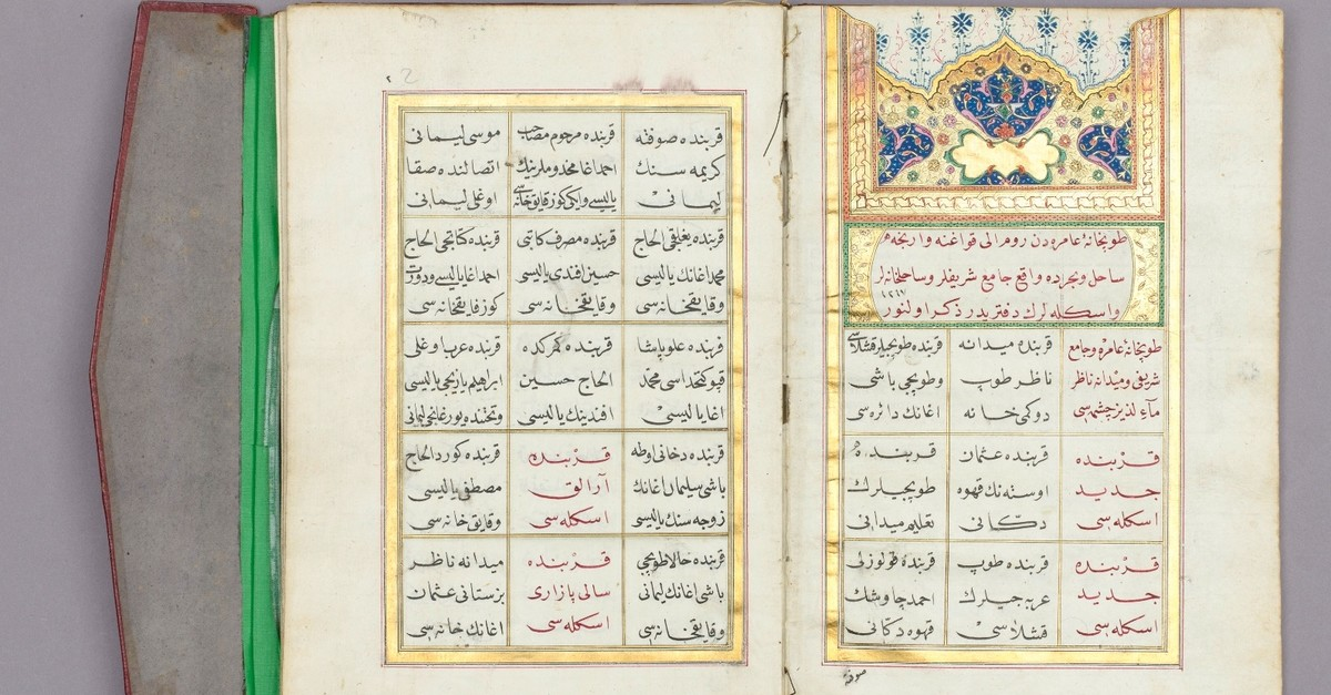 u201cMemories of Humankind: Stories from Ottoman Manuscriptsu201d follows the traces of this collective written culture.