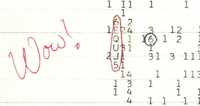 The 'Wow!' signal has lost its Wow! factor.