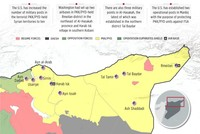 Turkish officials say they didn't reveal secret US bases in Syria