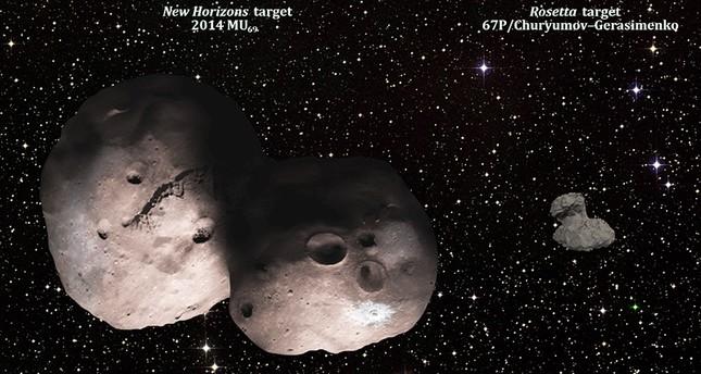 Size comparison of 2014 MU69 and comet Churyumovu2013Gerasimenko. (NASA Photo)