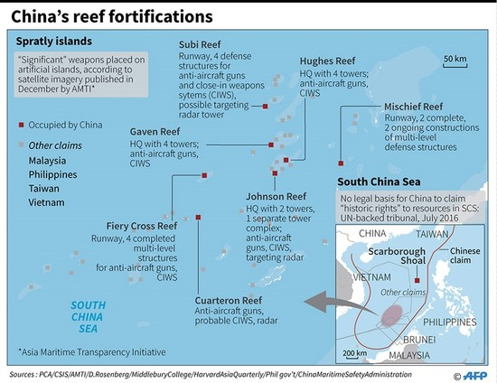 Graphic on military facilities observed in new satellite images of South China Sea reefs, according to analysis from the Asia Maritime Transparency Initiative.