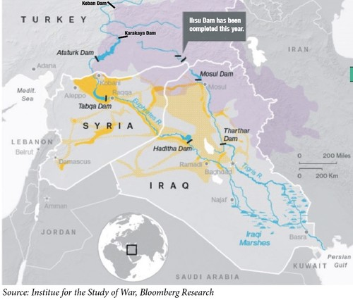 Transboundary power of waters: Nature's leverage over peace, stability, and trust in Euphrates-Tigris basin