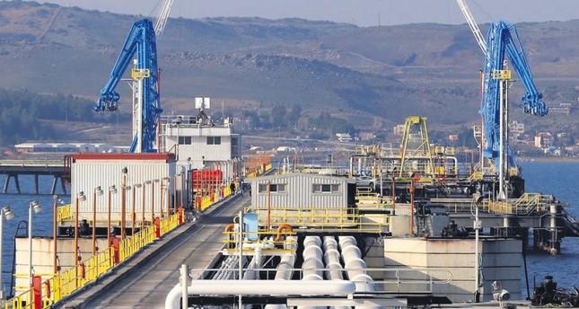 A view at Turkey's Mediterranean port of Ceyhan.