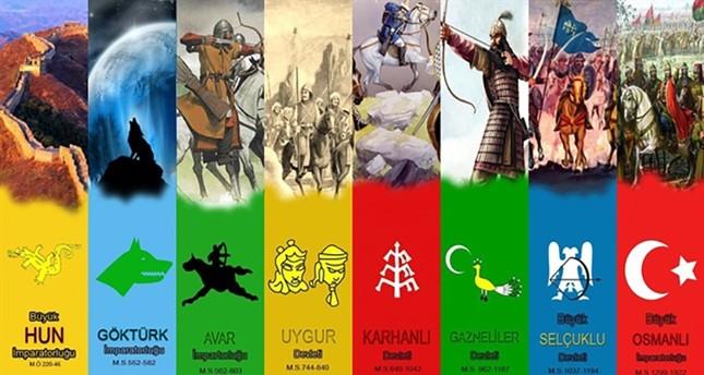 ما أصل الأتراك؟