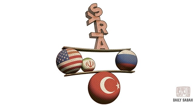 Changing Syrian policies and related alliances in the Mideast