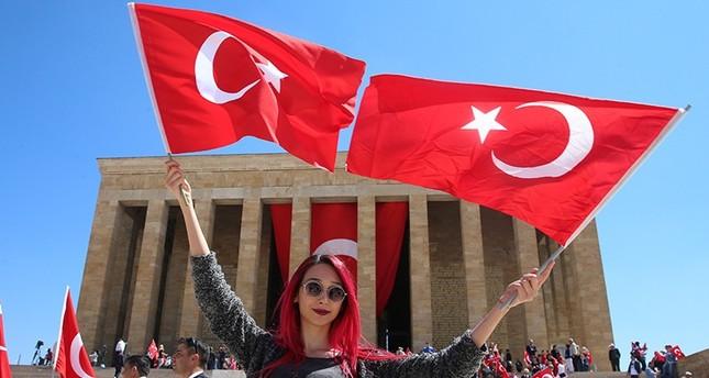 Der 19. Mai: Der Atatürk-Gedenktag - Jugend- und Sporttag