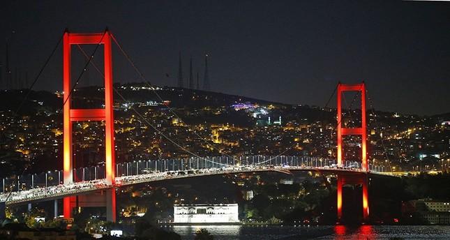 تسير إسطنبول بثبات لتكون مركزا للمالية الإسلامية حول العالم بما تملكه من أدوات مالية ومصرفية وتجارية متوافقة مع أحكام الشريعة الإسلامية