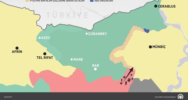 تنظيم ب ي د الإرهابي يدعي سحب مستشاريه العسكريين من منبج