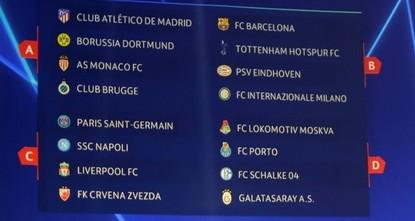 Champions League: Losglück für Bayern und Schalke