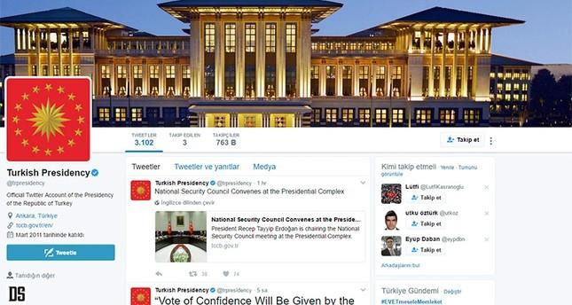 حساب الرئاسة التركية على تويتر الأكثر تفاعلا على مستوى العالم