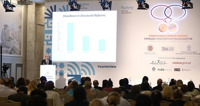 Multidimensional cooperation at center of Turkish-Russian
