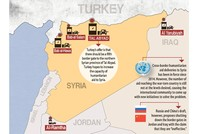 5th gate to Syria: Humanitarian aid to war-torn country interrupted by Russia, China