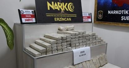 Police seize massive haul of heroin in eastern Turkey