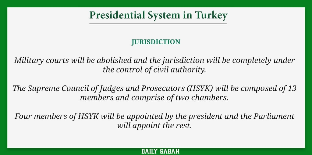 A closer look at Turkey's proposed constitutional changes and new presidential system