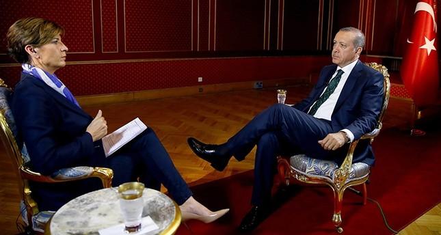 أردوغان: نرحب بمواقف ترامب الحالية واتفقنا على عقد لقاء ثنائي في أقرب وقت