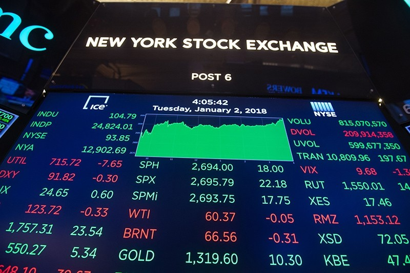 A board displays the closing numbers after the closing bell of the Dow Industrial Average at the New York Stock Exchange in New York, NY, U.S., Jan. 2, 2018. (AFP Photo)