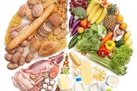 Iftar, the fast-breaking meal, must be prepared in accordance with a sufficient and balanced diet as in recent years Ramadan has corresponded to the summer months requiring that people fast for...