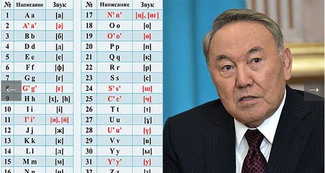الانتقال إلى استخدام الأحرف اللاتينية بدلاً من الكيريلية في اللغة الكازاخية