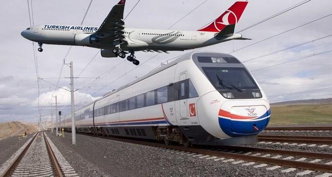 شبكة القطار السريع تتوسع في تركيا