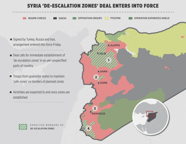 ankara determines road map for de escalation zones in syria