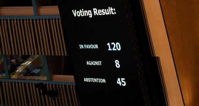 Результаты голосования за резолюцию осуждающую действия Израиля в секторе Газа, штаб-квартира ООН, 13 июня 2018 г. (Фото: AFP)