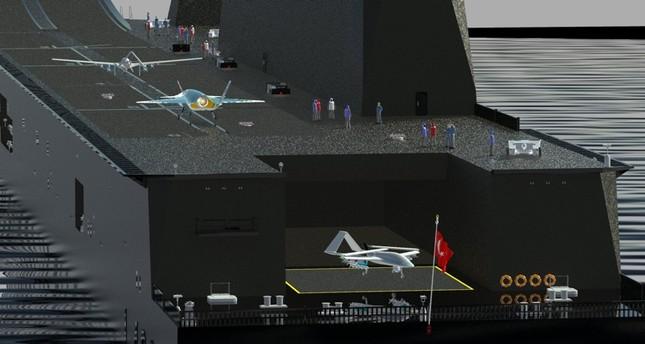 مهمة مشتركة لـبيرقدار والمقاتلة المسيرة على حاملة الطائرات التركية المحلية