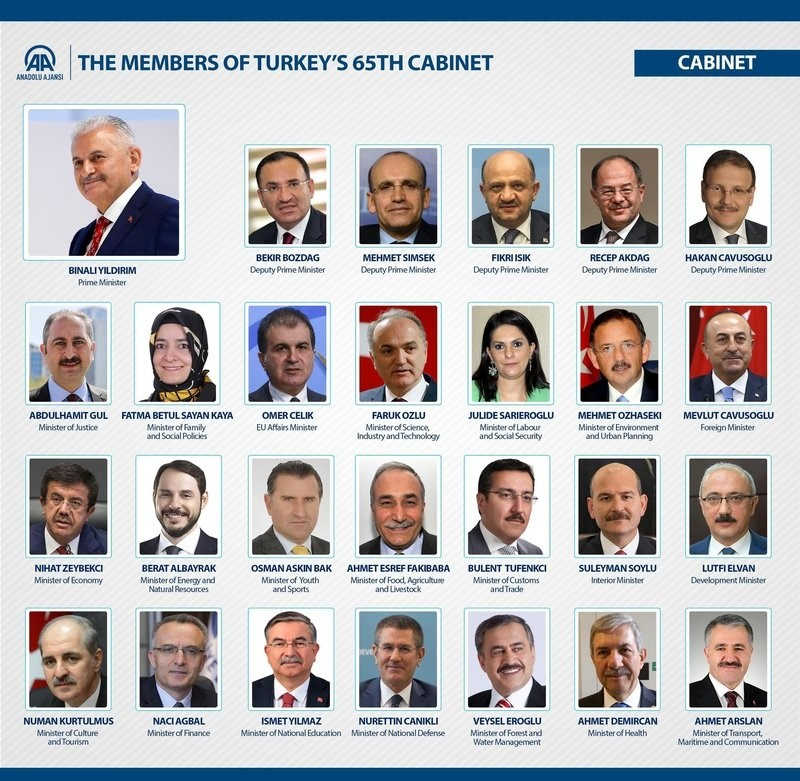 major cabinet reshuffle expected to rejuvenate policy-making