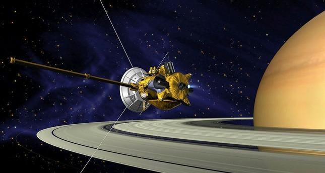 emSource: NASA/em