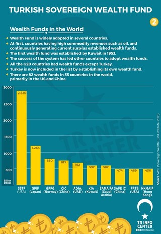should india establish a sovereign wealth 3 briefing paper madhyam singapore was the first country in east asia to establish a sovereign wealth fund its two large funds, temasek holdings and the government invest.
