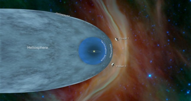 Illustration shows the position of Voyager 1 and 2 probes, outside of the heliosphere, a protective bubble created by the Sun that extends well past the orbit of Pluto. (Photo courtesy of NASA/JPL-Caltech)
