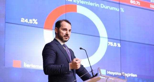وزير الخزانة والمالية التركي: سنحقق نجاح خفض التضخم في جميع مجالات الاقتصاد