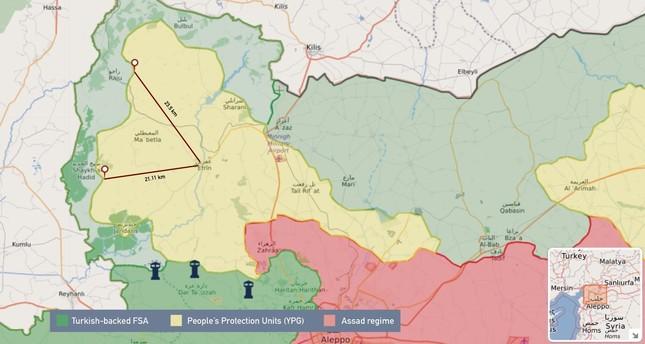 Turkish military, FSA focus on urban centers warfare close to Afrin