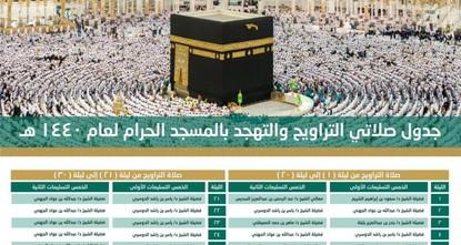 السعودية تعتمد برنامج الأئمة لصلاتي التراويح والتهجد في الحرمين خلال رمضان