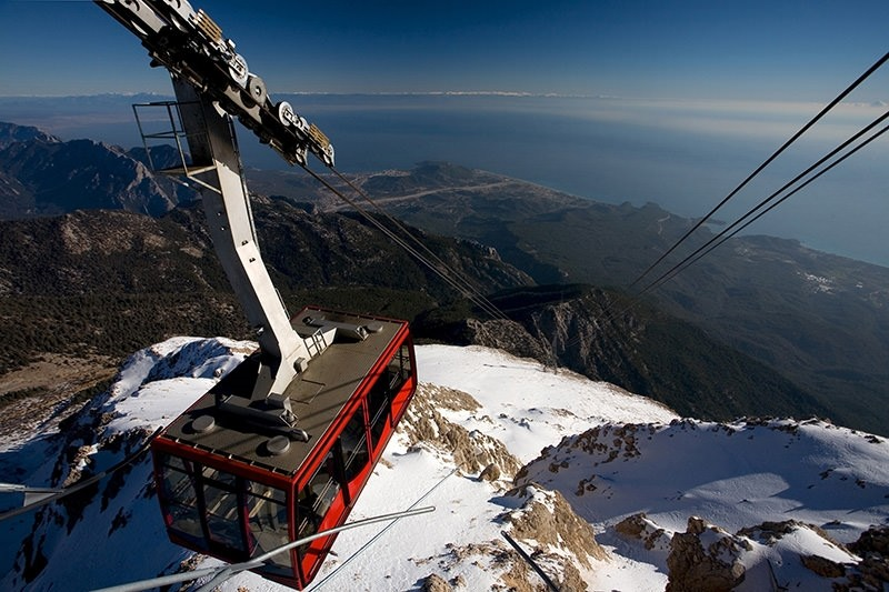 10) Best Cable Car