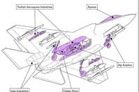 رسم توضيحي لطائرة الإف-35 والقطع التي تساهم تركيا في صناعتها