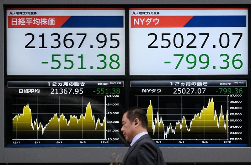 A pedestrian walks past a stock indicator board showing share prices of the Tokyo Stock Exchange (L) and the New York Dow (R) in Tokyo on Dec. 6, 2018. (AFP Photo)
