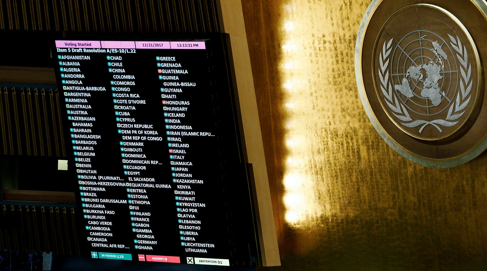 Screens showing results are seen during an UNGA emergency special session at UN headquarters in New York, New York, USA, 21 December 2017. (EPA Photo)