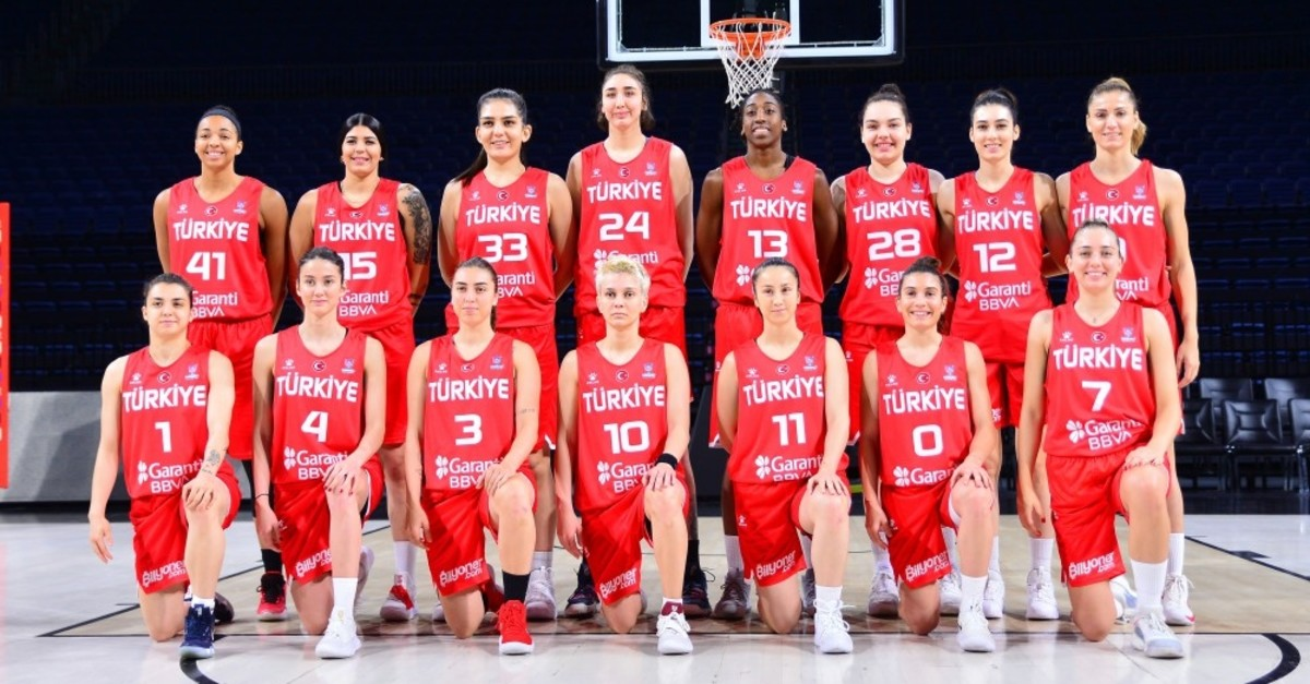 The team secured spots in the top five in the last four editions of Eurobasket and seek to reach the finals for qualification for the Tokyo 2020 Olympics.