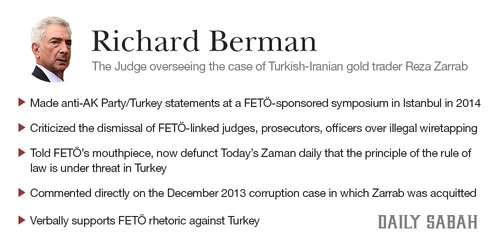 FETÖ connections of actors behind Zarrab case revealed