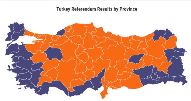 لا تتقدم في ولايات غرب وشرق تركيا وتفوق ملحوظ لـنعم في وسط الأناضول