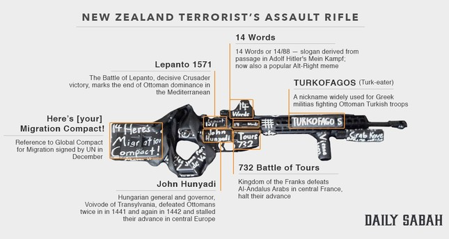 Image result for new zealand shooter
